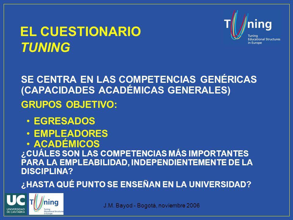 J.M. Bayod - Bogotá, noviembre 2006 SE CENTRA EN LAS COMPETENCIAS GENÉRICAS (CAPACIDADES ACADÉMICAS GENERALES) GRUPOS OBJETIVO: EGRESADOS EMPLEADORES