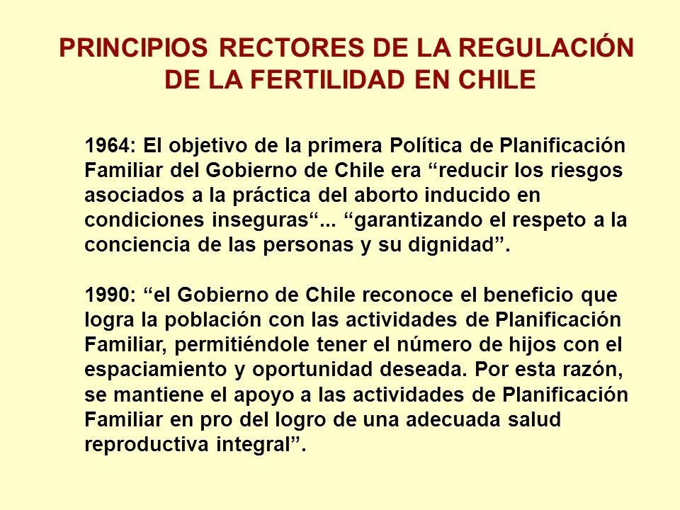 1964: El objetivo de la primera Política de Planificación Familiar del Gobierno de Chile era reducir los riesgos asociados a la práctica del aborto inducido en condiciones inseguras...