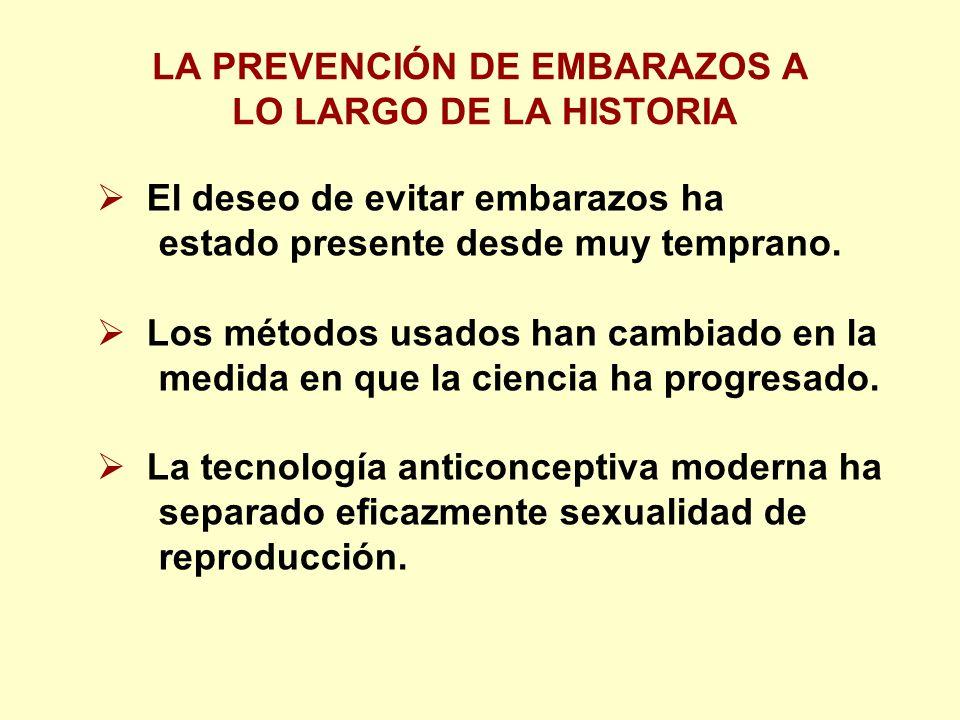 LA PREVENCIÓN DE EMBARAZOS A LO LARGO DE LA HISTORIA El deseo de evitar embarazos ha estado presente desde muy temprano.