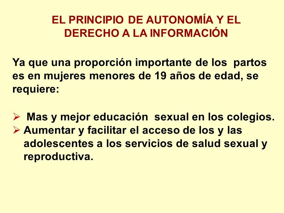 EL PRINCIPIO DE AUTONOMÍA Y EL DERECHO A LA INFORMACIÓN : é é Ya que una proporción importante de los partos es en mujeres menores de 19 años de edad, se requiere: Mas y mejor educación sexual en los colegios.
