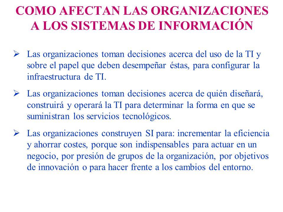 COMO AFECTAN LAS ORGANIZACIONES A LOS SISTEMAS DE INFORMACIÓN Las organizaciones toman decisiones acerca del uso de la TI y sobre el papel que deben d