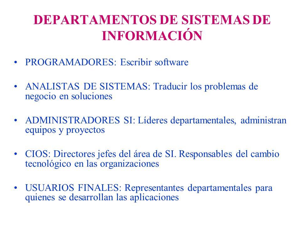 DEPARTAMENTOS DE SISTEMAS DE INFORMACIÓN PROGRAMADORES: Escribir software ANALISTAS DE SISTEMAS: Traducir los problemas de negocio en soluciones ADMIN