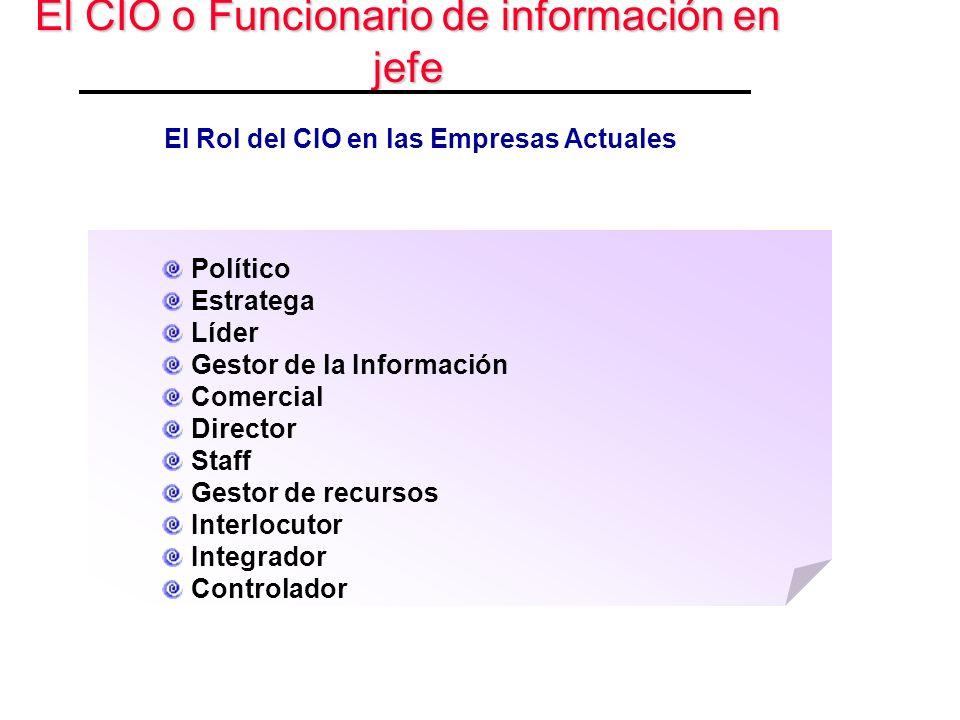 El CIO o Funcionario de información en jefe Político Estratega Líder Gestor de la Información Comercial Director Staff Gestor de recursos Interlocutor