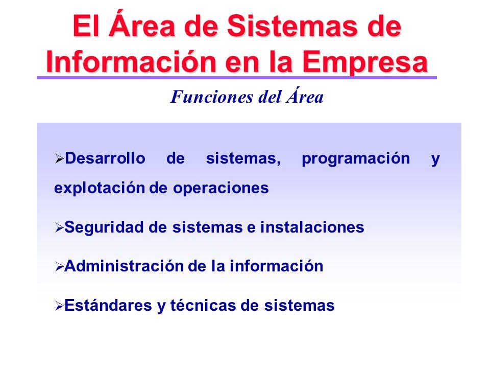 El Área de Sistemas de Información en la Empresa Funciones del Área Desarrollo de sistemas, programación y explotación de operaciones Seguridad de sis