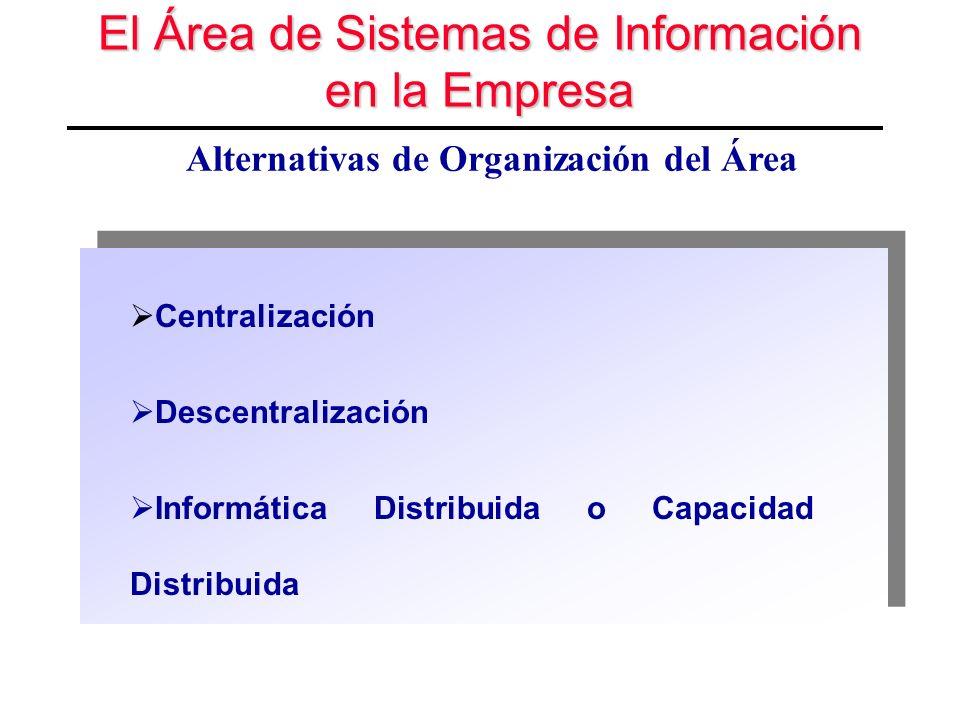 El Área de Sistemas de Información en la Empresa Alternativas de Organización del Área Centralización Descentralización Informática Distribuida o Capa