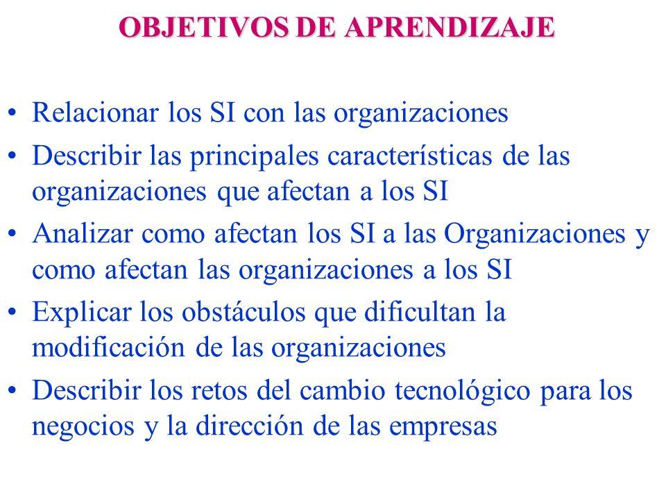 OBJETIVOS DE APRENDIZAJE Relacionar los SI con las organizaciones Describir las principales características de las organizaciones que afectan a los SI