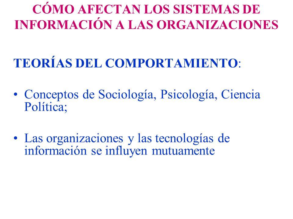 TEORÍAS DEL COMPORTAMIENTO: Conceptos de Sociología, Psicología, Ciencia Política; Las organizaciones y las tecnologías de información se influyen mut