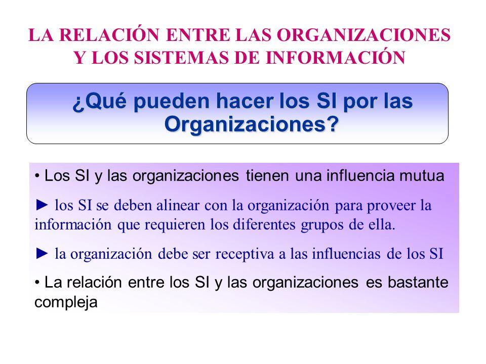 LA RELACIÓN ENTRE LAS ORGANIZACIONES Y LOS SISTEMAS DE INFORMACIÓN ¿Qué pueden hacer los SI por las Organizaciones? Los SI y las organizaciones tienen
