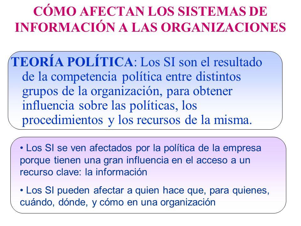 TEORÍA POLÍTICA: Los SI son el resultado de la competencia política entre distintos grupos de la organización, para obtener influencia sobre las polít
