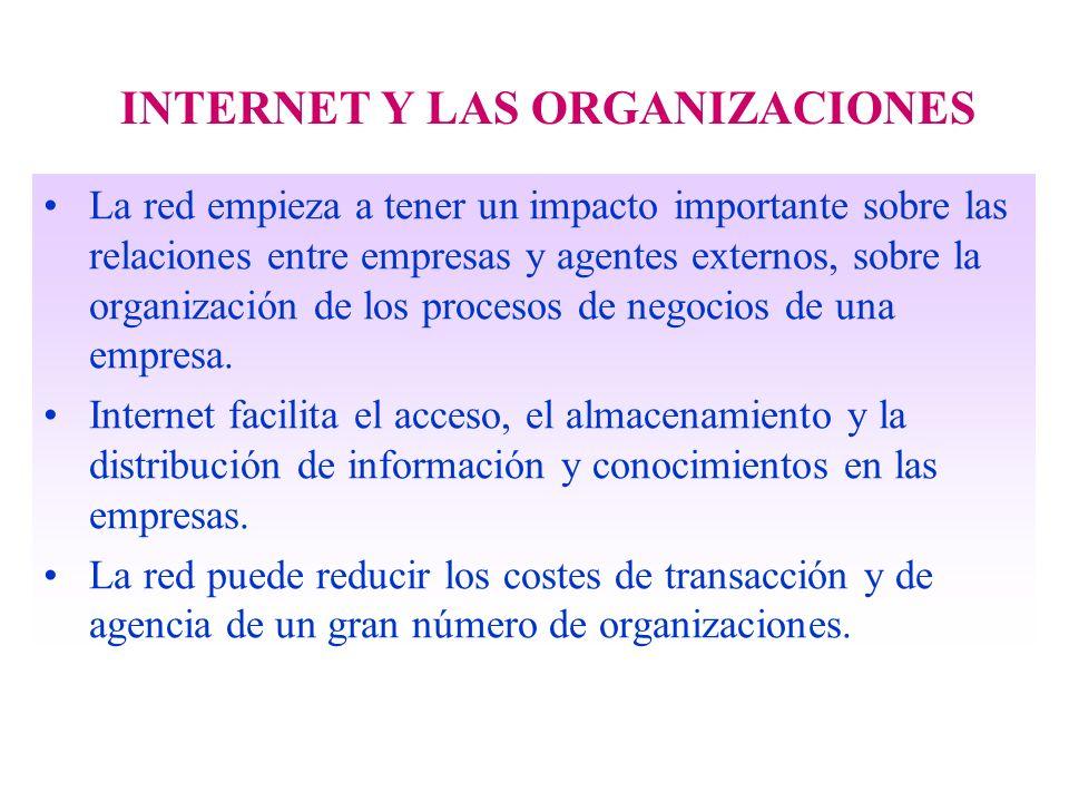 INTERNET Y LAS ORGANIZACIONES La red empieza a tener un impacto importante sobre las relaciones entre empresas y agentes externos, sobre la organizaci