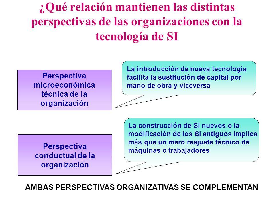¿Qué relación mantienen las distintas perspectivas de las organizaciones con la tecnología de SI Perspectiva microeconómica técnica de la organización