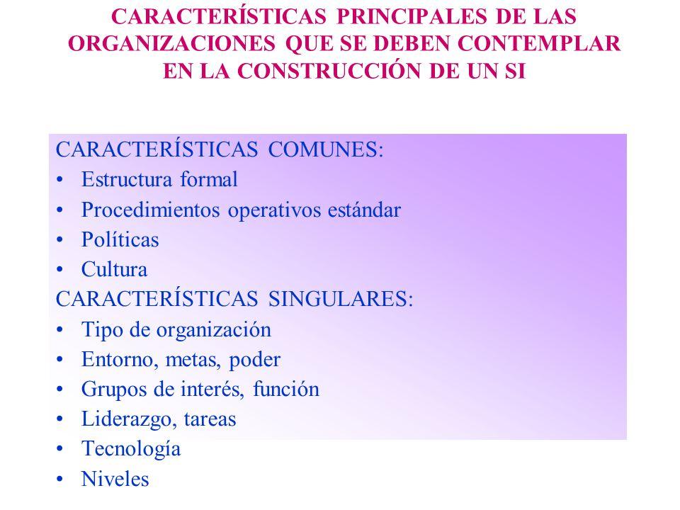 CARACTERÍSTICAS PRINCIPALES DE LAS ORGANIZACIONES QUE SE DEBEN CONTEMPLAR EN LA CONSTRUCCIÓN DE UN SI CARACTERÍSTICAS COMUNES: Estructura formal Proce