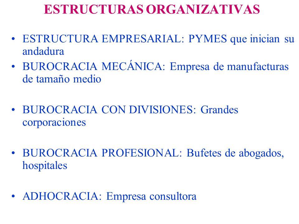 ESTRUCTURAS ORGANIZATIVAS ESTRUCTURA EMPRESARIAL: PYMES que inician su andadura BUROCRACIA MECÁNICA: Empresa de manufacturas de tamaño medio BUROCRACI
