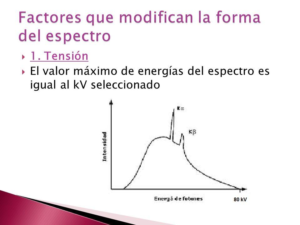 1. Tensión El valor máximo de energías del espectro es igual al kV seleccionado