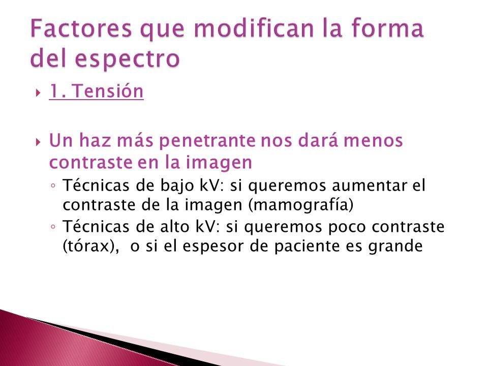 1. Tensión Un haz más penetrante nos dará menos contraste en la imagen Técnicas de bajo kV: si queremos aumentar el contraste de la imagen (mamografía