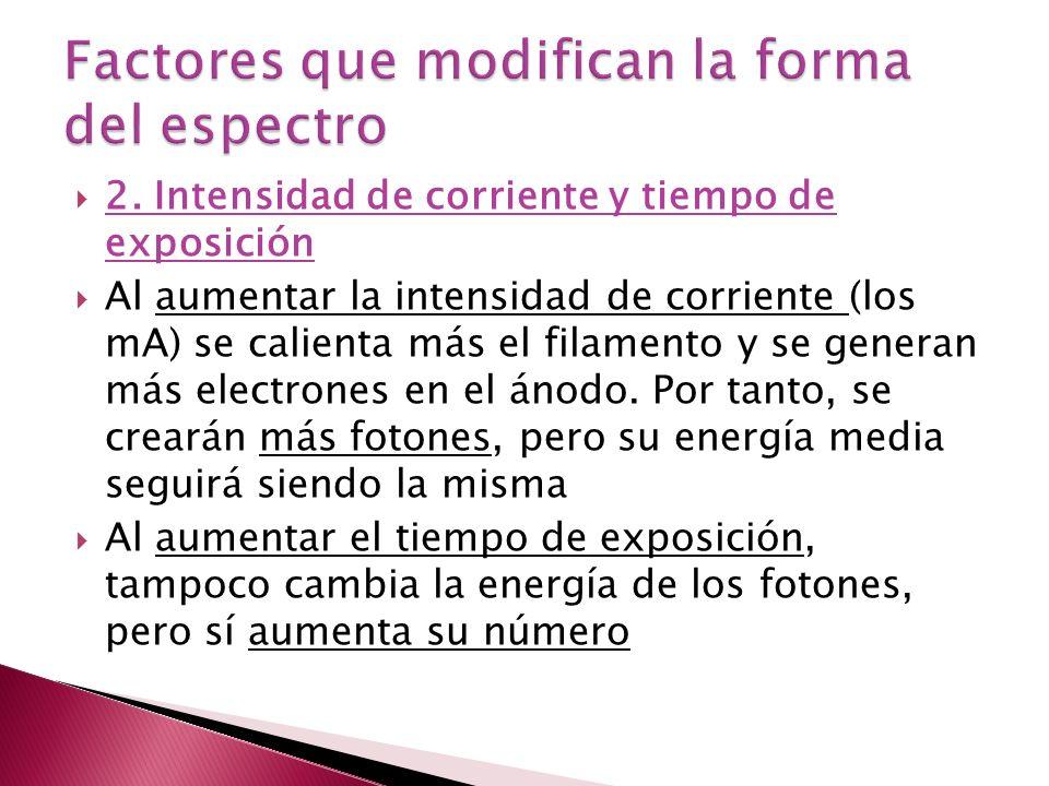 2. Intensidad de corriente y tiempo de exposición Al aumentar la intensidad de corriente (los mA) se calienta más el filamento y se generan más electr