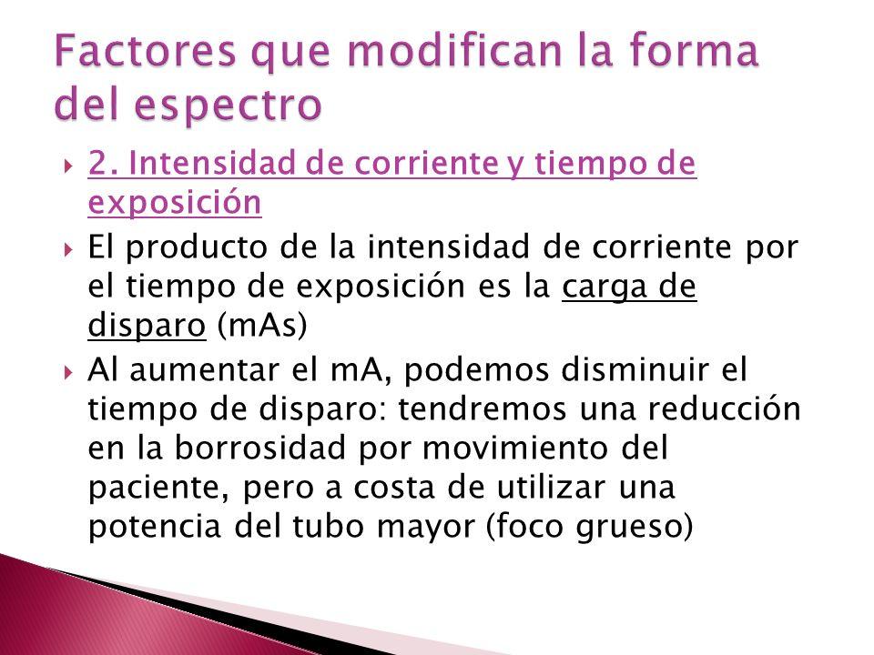 2. Intensidad de corriente y tiempo de exposición El producto de la intensidad de corriente por el tiempo de exposición es la carga de disparo (mAs) A