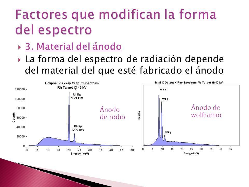 3. Material del ánodo La forma del espectro de radiación depende del material del que esté fabricado el ánodo Ánodo de rodio Ánodo de wolframio