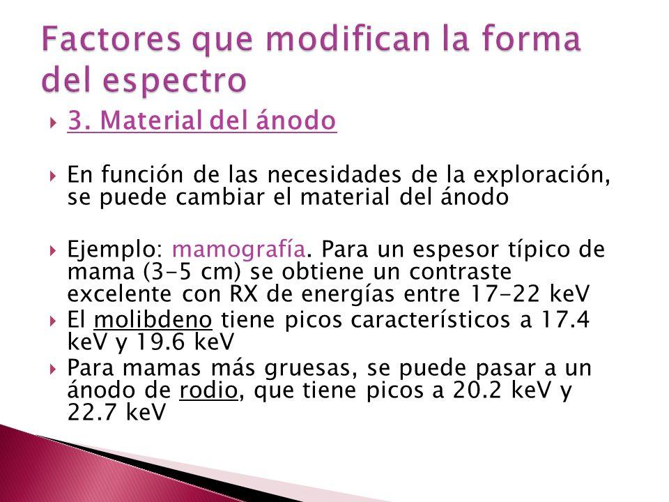 3. Material del ánodo En función de las necesidades de la exploración, se puede cambiar el material del ánodo Ejemplo: mamografía. Para un espesor típ