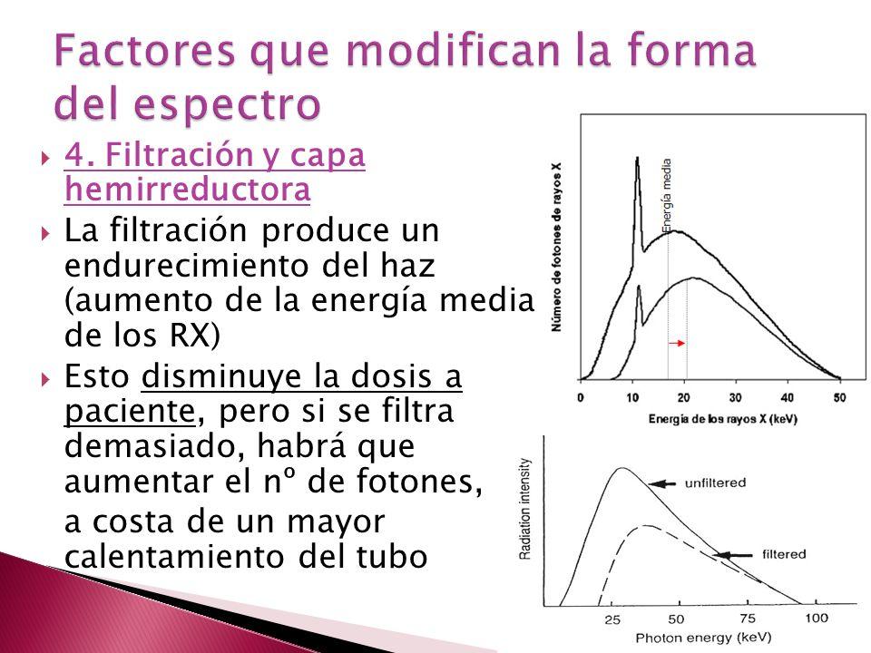 4. Filtración y capa hemirreductora La filtración produce un endurecimiento del haz (aumento de la energía media de los RX) Esto disminuye la dosis a