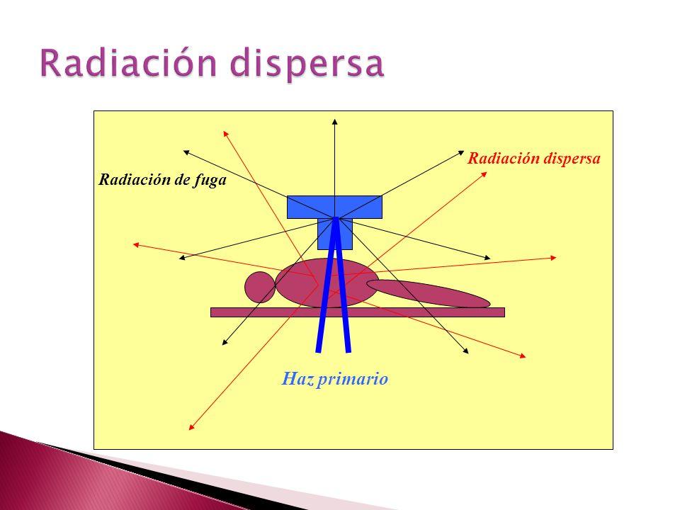 Radiación dispersa Radiación de fuga Haz primario
