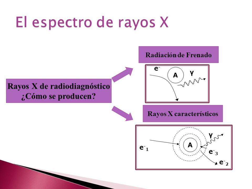 Un electrón del haz interacciona con el núcleo de uno de los átomos que forman el blanco (ánodo).