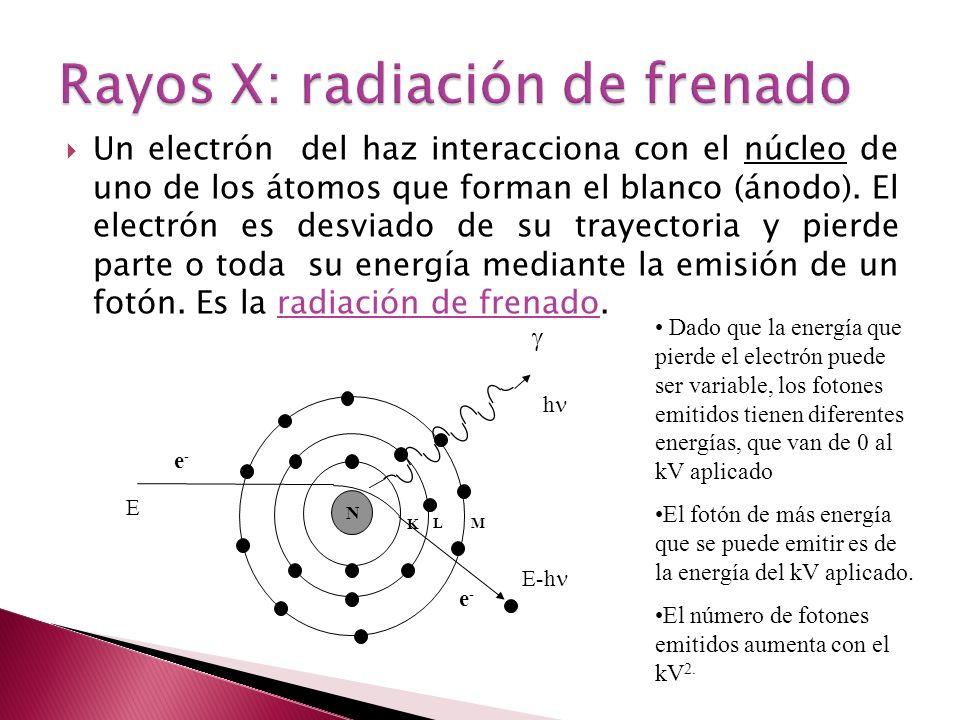 ¿Cómo afecta al espectro de radiación que aumentemos la tensión del tubo (el kV).