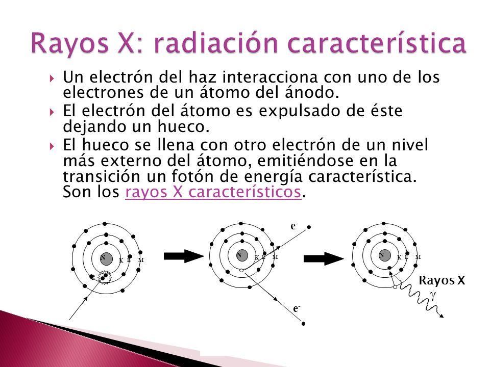 El espectro de emisión de un haz de RX es una representación gráfica de la distribución en energías de los fotones del haz Átomo de wolframio (pico de emisión característica en torno a 10 kV)
