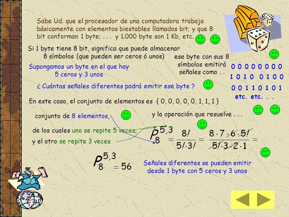 Permutaciones con repetición Si tenemos solo dos símbolos ( 0 y 1 ) Podremos emitir las señales 0 1 1 0 si los símbolos no pueden repetirse La cantida