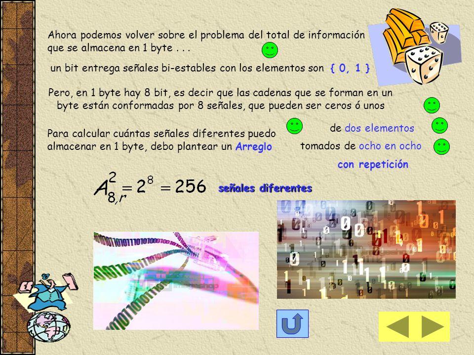 Arreglo con Repetición Dado un conjunto de dos elementos {a, b} puedo formar cadenas de tres elementos donde al menos un elemento se repite a a a a a