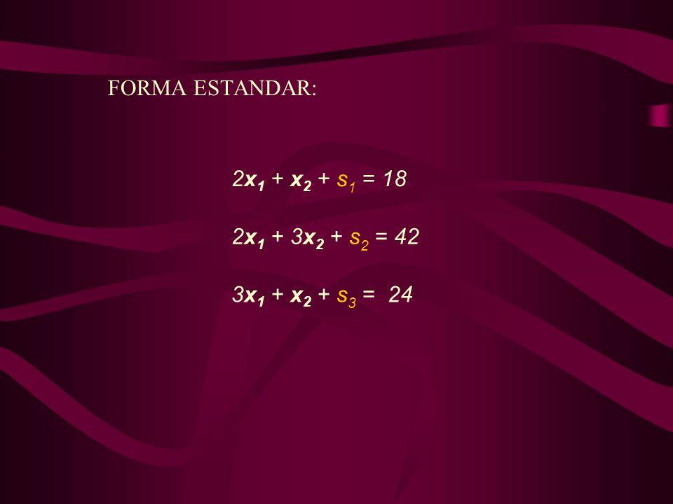 FORMA ESTANDAR: 2x 1 + x 2 + s 1 = 18 2x 1 + 3x 2 + s 2 = 42 3x 1 + x 2 + s 3 = 24