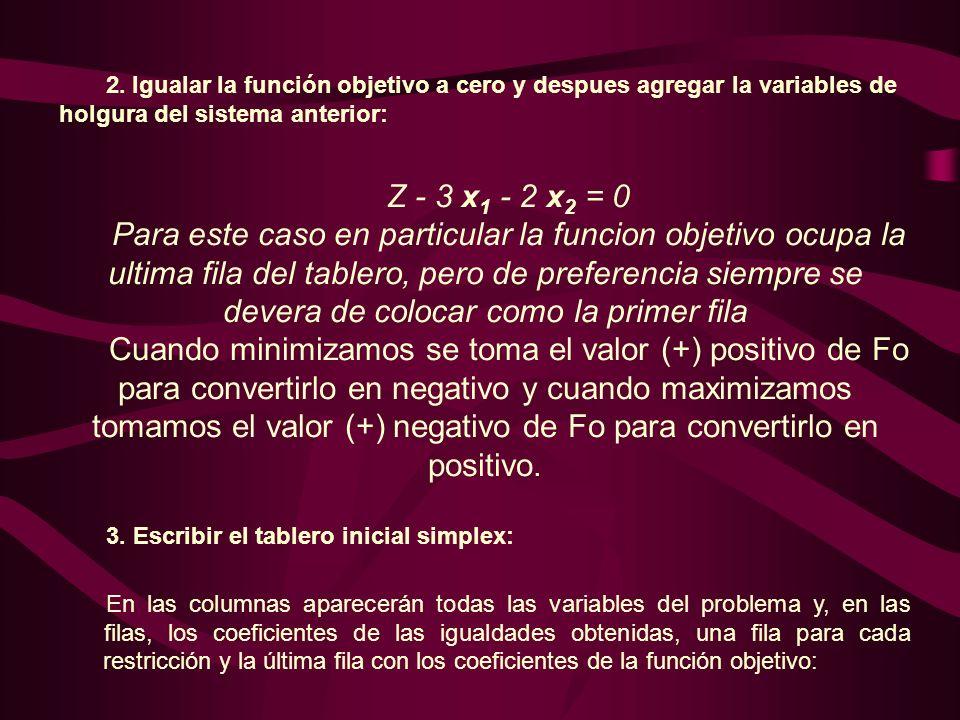2. Igualar la función objetivo a cero y despues agregar la variables de holgura del sistema anterior: Z - 3 x 1 - 2 x 2 = 0 Para este caso en particul