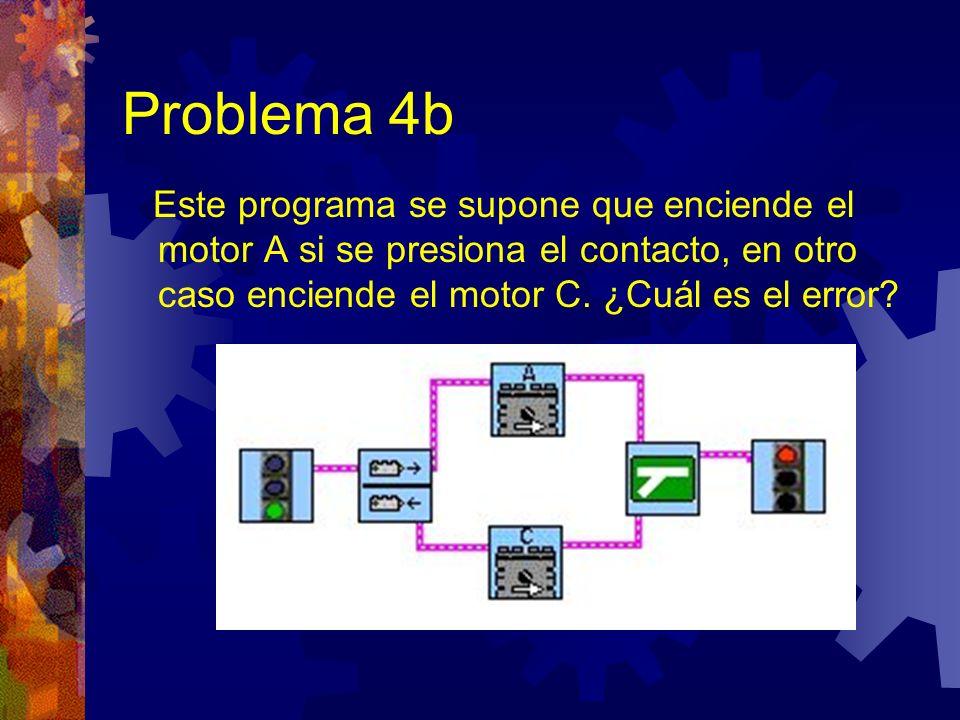 Problema 4b Este programa se supone que enciende el motor A si se presiona el contacto, en otro caso enciende el motor C. ¿Cuál es el error?