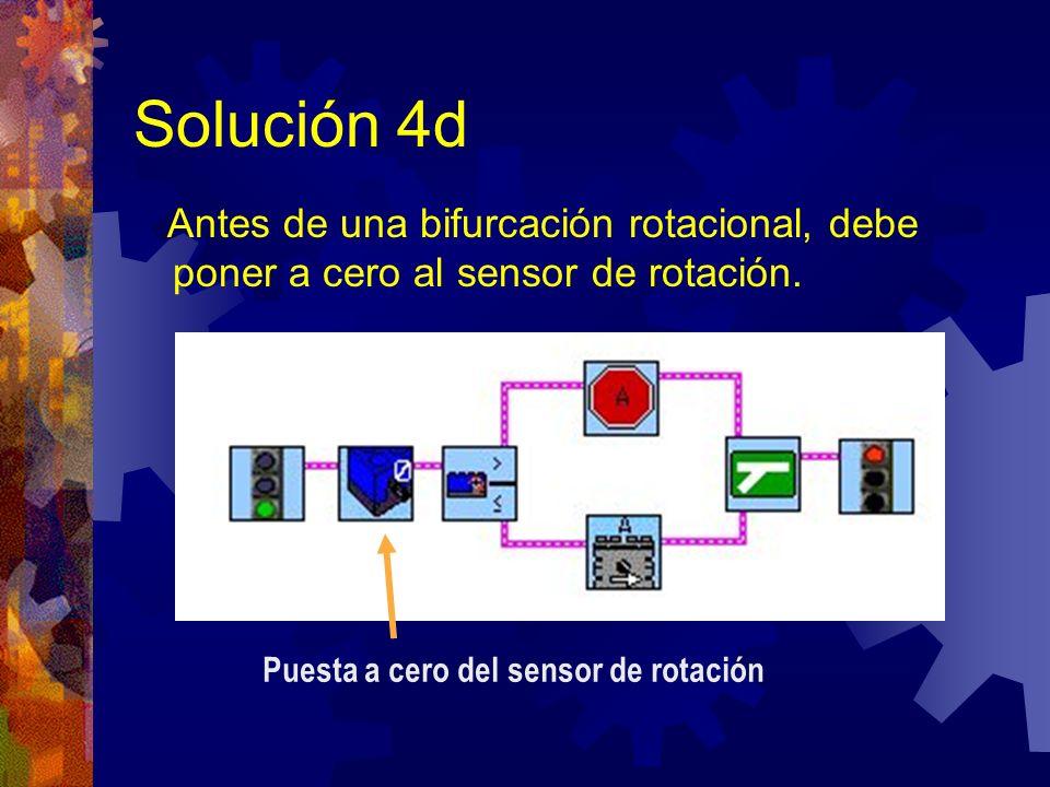 Solución 4d Antes de una bifurcación rotacional, debe poner a cero al sensor de rotación. Puesta a cero del sensor de rotación