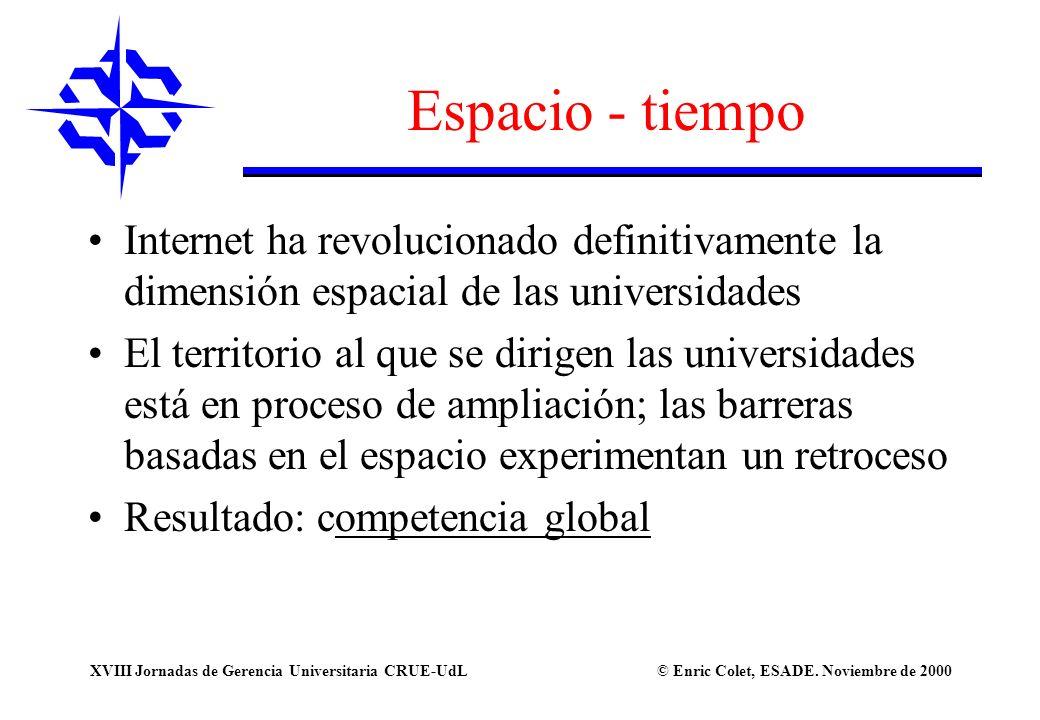 © Enric Colet, ESADE. Noviembre de 2000XVIII Jornadas de Gerencia Universitaria CRUE-UdL Espacio - tiempo Internet ha revolucionado definitivamente la