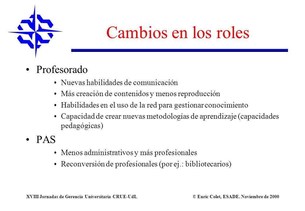 © Enric Colet, ESADE. Noviembre de 2000XVIII Jornadas de Gerencia Universitaria CRUE-UdL Cambios en los roles Profesorado Nuevas habilidades de comuni