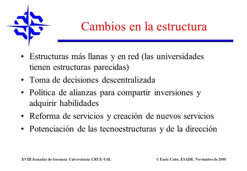 © Enric Colet, ESADE. Noviembre de 2000XVIII Jornadas de Gerencia Universitaria CRUE-UdL Cambios en la estructura Estructuras más llanas y en red (las