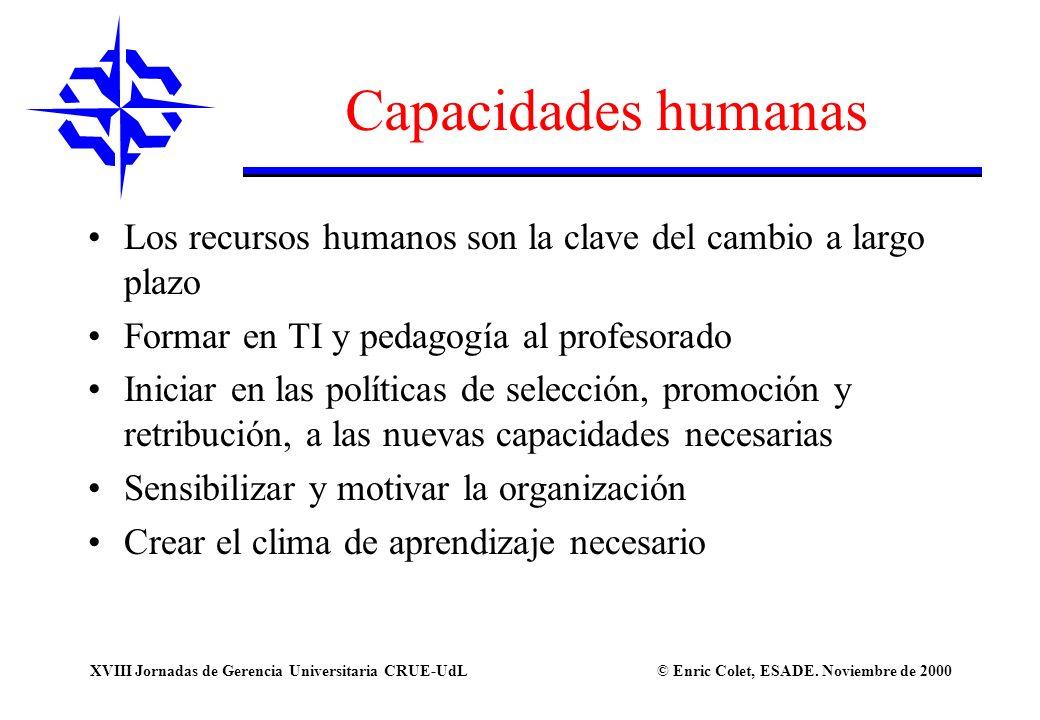 © Enric Colet, ESADE. Noviembre de 2000XVIII Jornadas de Gerencia Universitaria CRUE-UdL Capacidades humanas Los recursos humanos son la clave del cam