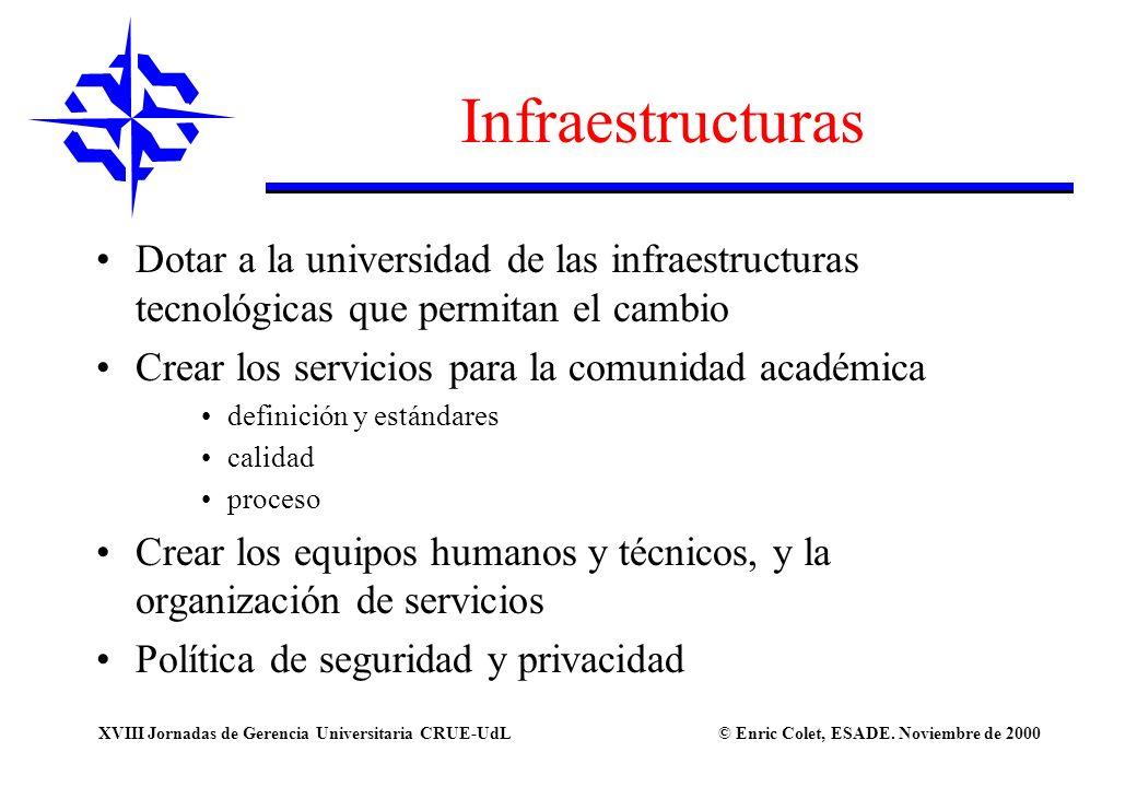 © Enric Colet, ESADE. Noviembre de 2000XVIII Jornadas de Gerencia Universitaria CRUE-UdL Infraestructuras Dotar a la universidad de las infraestructur