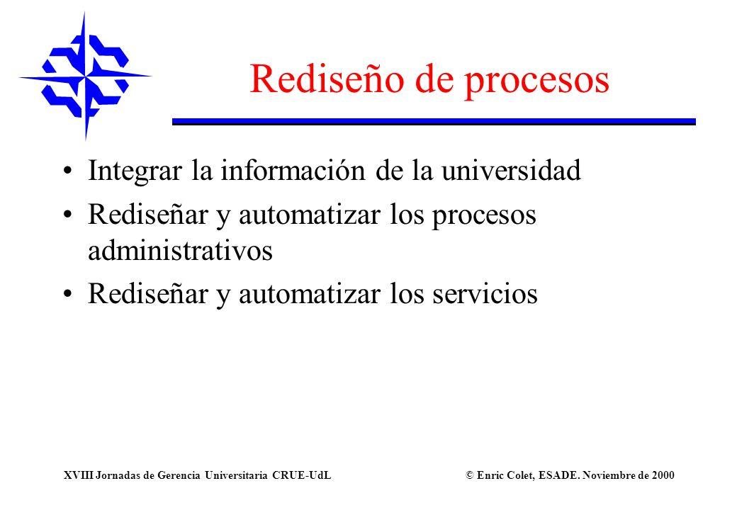 © Enric Colet, ESADE. Noviembre de 2000XVIII Jornadas de Gerencia Universitaria CRUE-UdL Rediseño de procesos Integrar la información de la universida