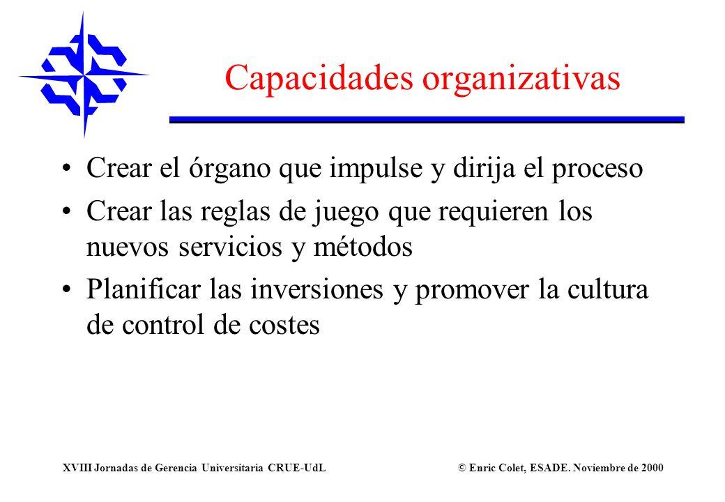 © Enric Colet, ESADE. Noviembre de 2000XVIII Jornadas de Gerencia Universitaria CRUE-UdL Capacidades organizativas Crear el órgano que impulse y dirij