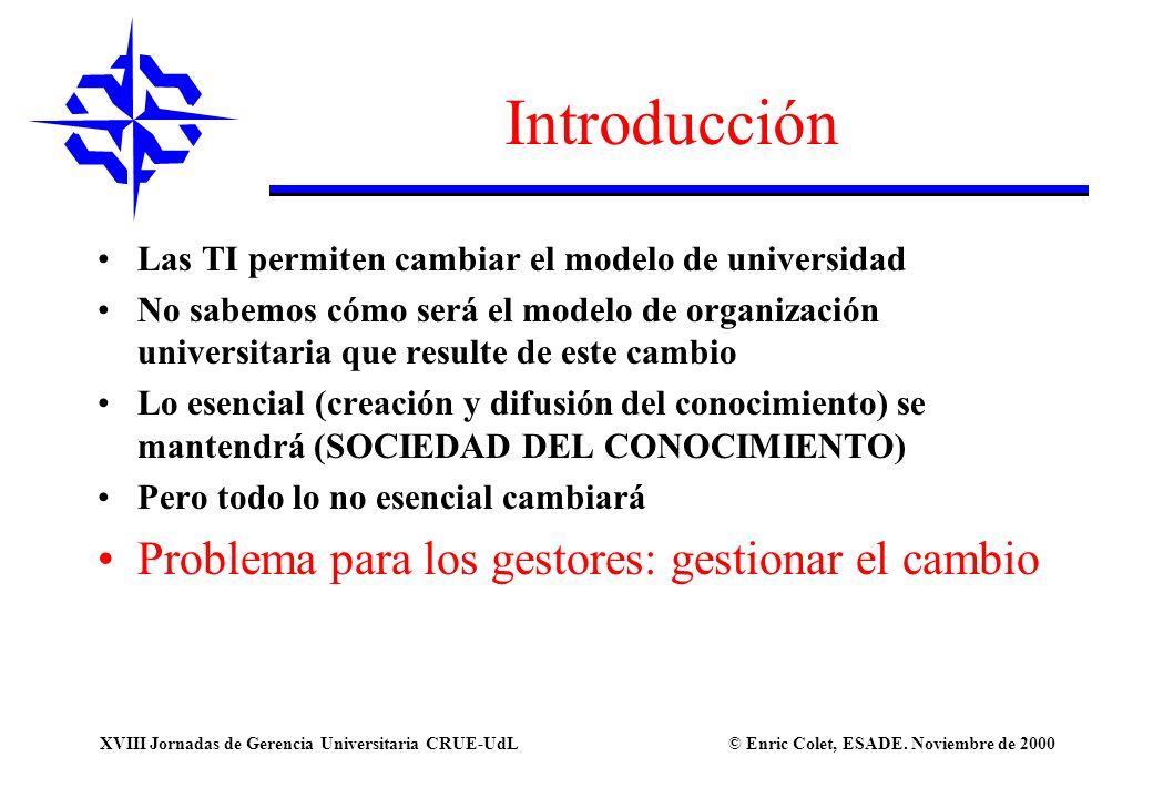© Enric Colet, ESADE. Noviembre de 2000XVIII Jornadas de Gerencia Universitaria CRUE-UdL Introducción Las TI permiten cambiar el modelo de universidad