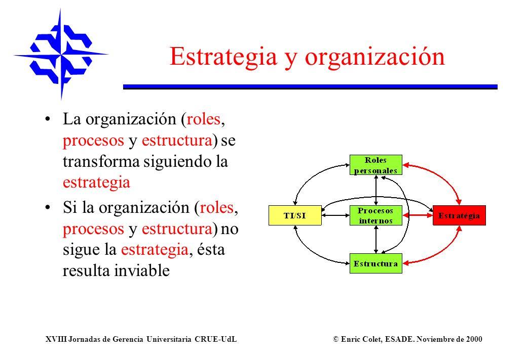© Enric Colet, ESADE. Noviembre de 2000XVIII Jornadas de Gerencia Universitaria CRUE-UdL Estrategia y organización La organización (roles, procesos y