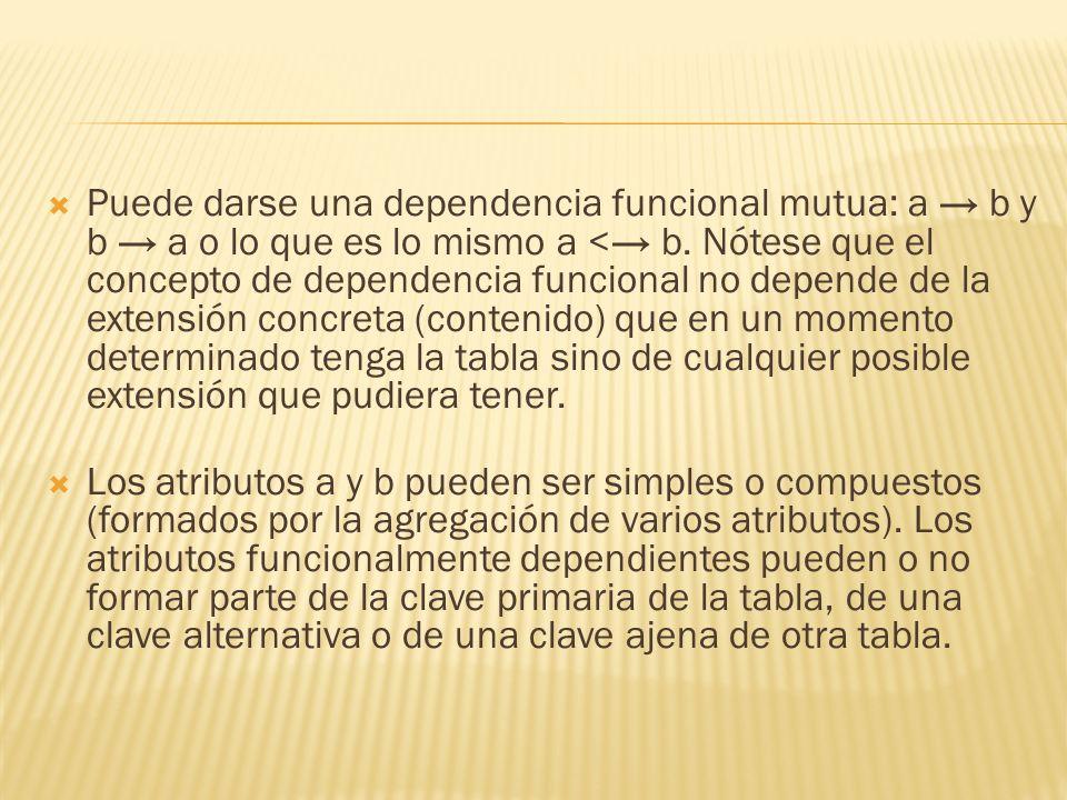 Puede darse una dependencia funcional mutua: a b y b a o lo que es lo mismo a < b.