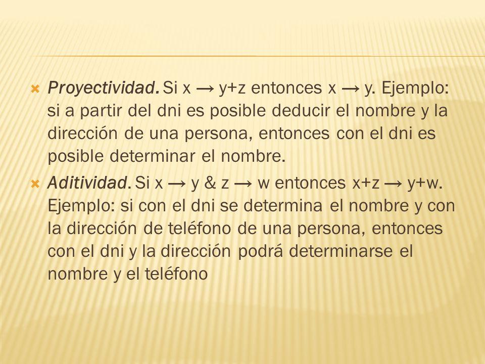 Transitividad o enlace de dependencias funcionales.