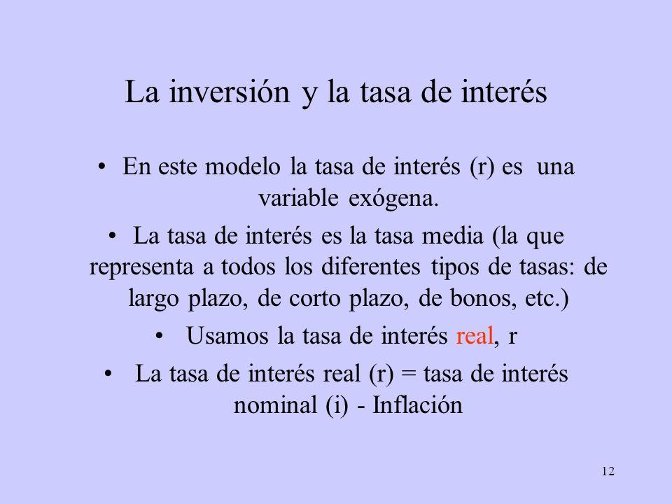 12 La inversión y la tasa de interés En este modelo la tasa de interés (r) es una variable exógena. La tasa de interés es la tasa media (la que repres