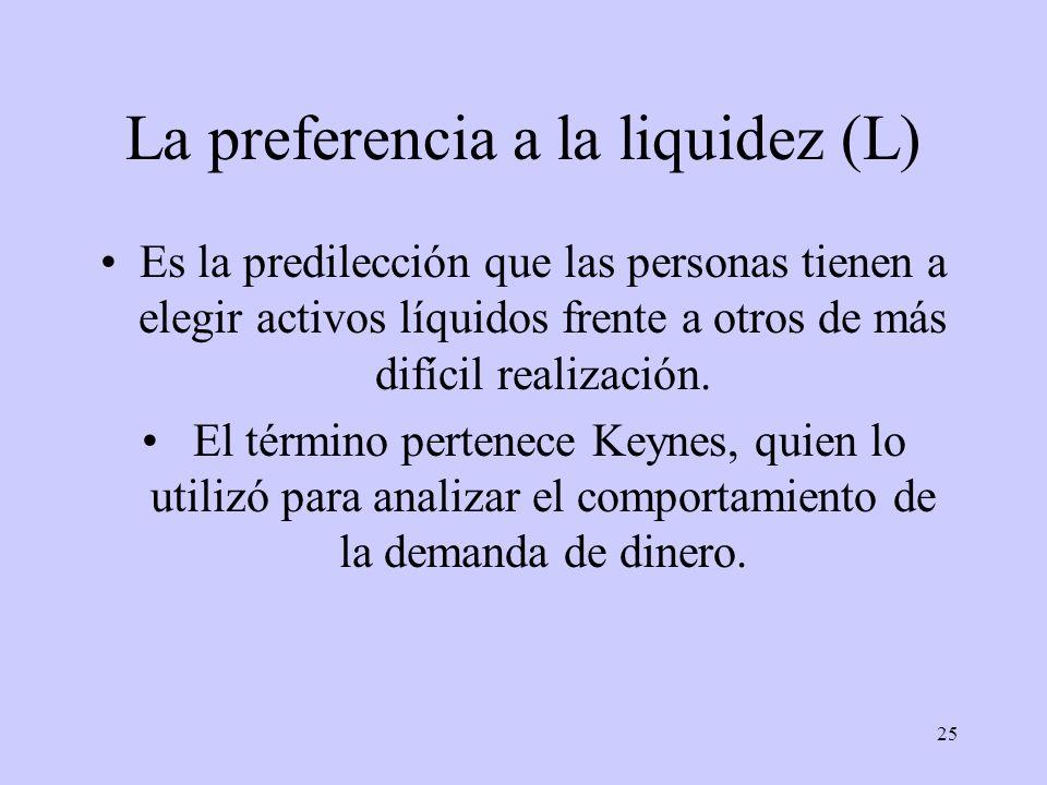 25 La preferencia a la liquidez (L) Es la predilección que las personas tienen a elegir activos líquidos frente a otros de más difícil realización. El