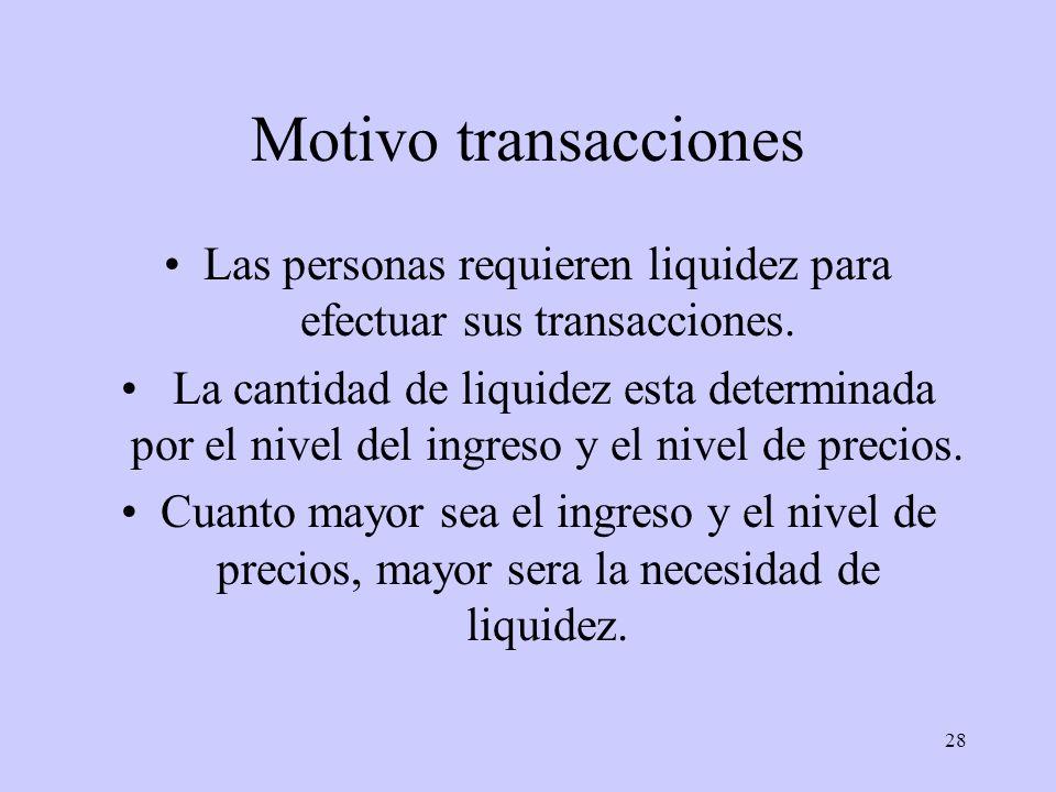 28 Motivo transacciones Las personas requieren liquidez para efectuar sus transacciones. La cantidad de liquidez esta determinada por el nivel del ing