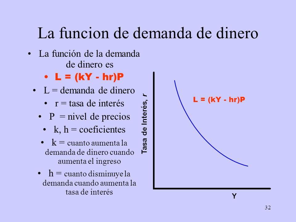 32 La funcion de demanda de dinero La función de la demanda de dinero es L = (kY - hr)P L = demanda de dinero r = tasa de interés P = nivel de precios
