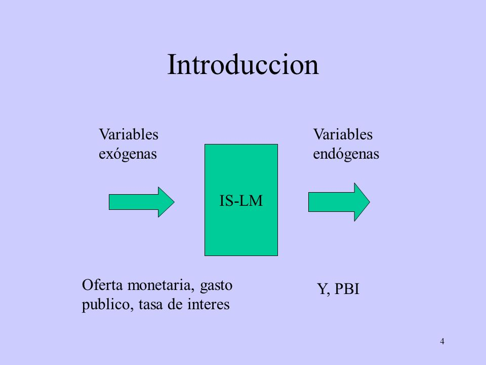 4 Introduccion IS-LM Variables exógenas Variables endógenas Oferta monetaria, gasto publico, tasa de interes Y, PBI